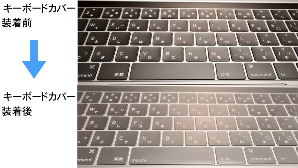 MacBook キーボードカバー